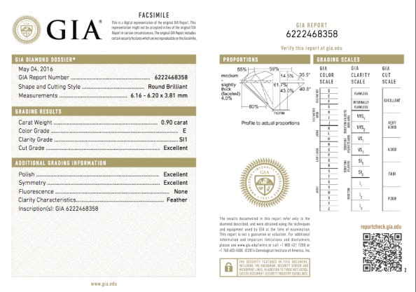 "The Gemological Institute of America ( GIA ) current standard diamond ""Grading Report"" . This is full certiifcate for diamonds of 1.00 ct weight and over, showing diamond details and plotting diagram"